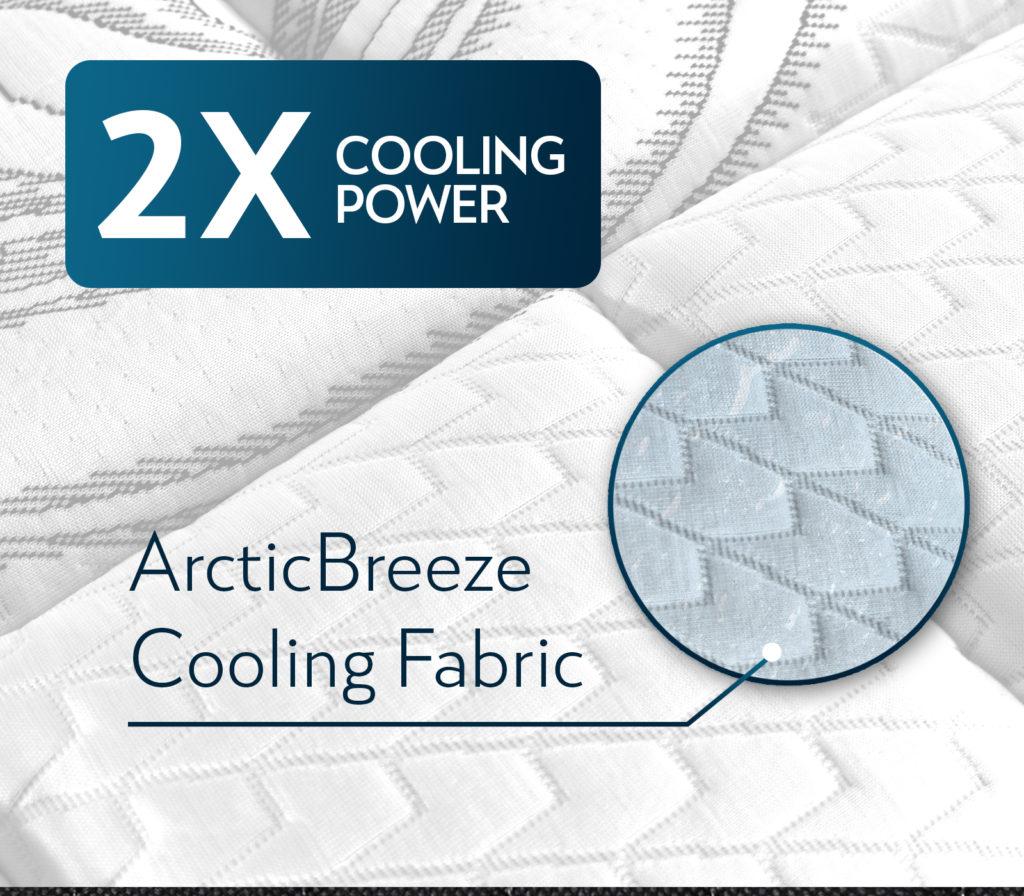 Maxim Mattress ArcticBreeze Cooling Fabric. World's Coolest Mattress.